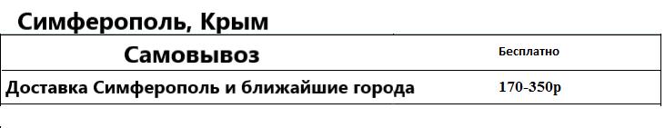 Доставка-плюшевых-мишек-Симферополь